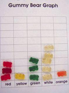 Teddy Bear Picnic Day July Bears, Teddy Bears Teaching Theme at Little Giraffes Teaching Ideas Bears Preschool, Preschool Themes, Math Classroom, Kindergarten Math, Classroom Activities, Preschool Activities, Classroom Ideas For Teachers, Teaching Themes, Teaching Math