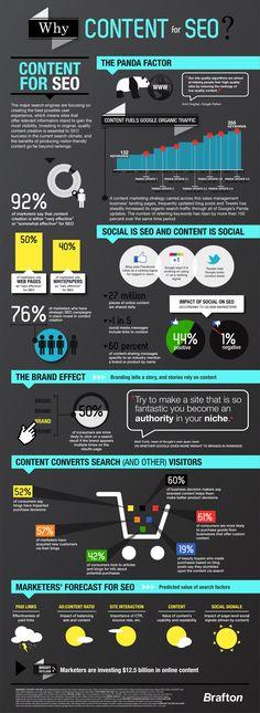 Infográfico: 8 motivos para valorizar o conteúdo na estratégia de SEO