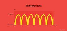 40 gráficas que muestran la cruel realidad de la vida cotidiana20