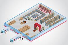 Logistics: solutions