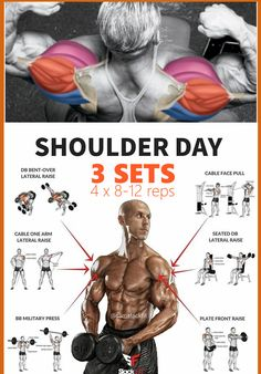 Double Phase Shoulder Width And Growth Workout Plan - GymGuider.com