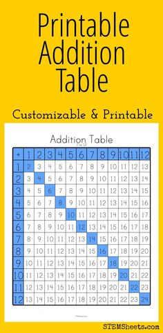 Customizable and Printable Addition Worksheet - Horizontal Format ...