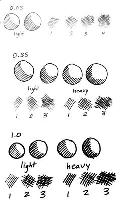 Examples of hatching and cross-hatching. Hatching creates tonal or shading effects by drawing parallel lines close to one another, while cross-hatching uses two layers of hatching to form a mesh-like pattern. Pencil Drawing Tutorials, Art Tutorials, Pencil Drawings, Art Drawings, Pencil Sketching, Painting Tutorials, Drawing Ideas, Shading Techniques, Art Techniques