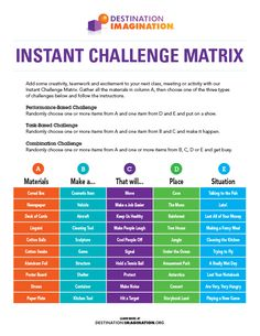 Destination Imagination shared a great tool this week for your team: an Instant Challenge matrix. Instant Challenges are the part of the tournament that help measure a team'… Us Travel Destinations, Romantic Destinations, Creative Thinking, Design Thinking, Destination Imagination Instant Challenge, Odyssey Of The Mind, Wedding Destination, Genius Hour, Team Challenges