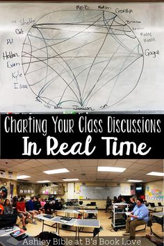 Charting class discussions in real time: a great way for students to self-regulate their conversation skills. Perfect for Socratic seminars, Harkness Seminars, and debates. Ela Classroom, High School Classroom, English Classroom, Classroom Ideas, English Teachers, Classroom Community, Education English, Future Classroom, Middle School Ela