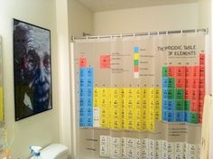 Periodic table shower curtain.