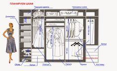 рисуем шкаф мечты блог на волне декора оксана пантелеева