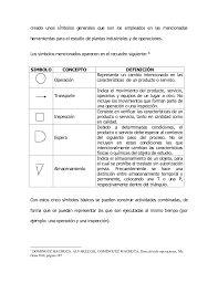 Resultado de imagen para FORMATOS SECUENCIA DE OPERACIONES DE PRENDAS
