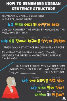 "h-eonno: ""Find more on Korean Sentence Structure [HERE] "" Korean Words Learning, Korean Language Learning, Learn A New Language, Spanish Language, French Language, Learning Spanish, Italian Language, Learning Italian, German Language"