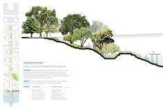 Atlas Lab Inc. is an innovative landscape architecture, urban design and public art practice based in Sacramento, California. Landscape Architecture Section, Landscape Elements, Urban Landscape, Landscape Design, Architecture Art, Landscape Architects, Landscaping Tips, Garden Landscaping, Art Public