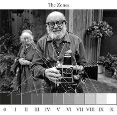 The Zones of Ansel Adams. Imogen Cunningham and Ansel Adams