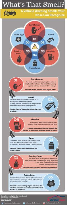 6 Vehicle Warning Smells Your Nose Can Recognize- Infographic #car #warning…