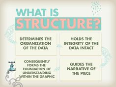 The Importance of Infographic Wireframing and Structure  http://www.slideshare.net/jess3/the-importance-of-infographic-wireframing-and-structure