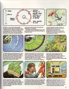 The Usborne Book of the Future