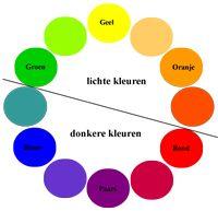 1000 images about 1 kleur gebruik en werking on pinterest color meanings warm and om - Warme en koude kleuren in verf ...