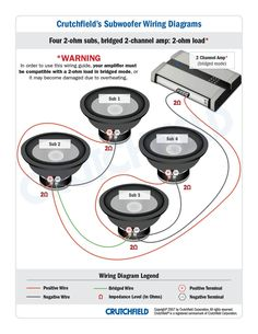 Surprising Subwoofer Wiring Schematics Basic Electronics Wiring Diagram Wiring 101 Capemaxxcnl