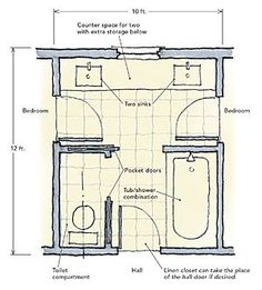 Ideas About Bathroom Design Layout Jack Und Jill Kids Shared Bat