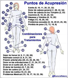 MEDICINA ALTERNATIVA-LA ACUPRESIÓN.