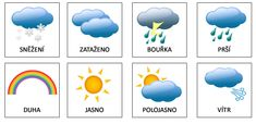 obrázky počasí - Hledat Googlem Weather Activities, Montessori, Homeschool, Language, Classroom, Education, Kids, Educational Activities, Dolphins