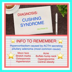 INFO CARD: Cushing Syndrome - Med Made Ez (MME)