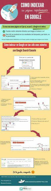 Cómo indexar tus páginas en Google?