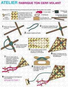 Fabriquer un cerf-volant - make a kite © Solange ABAZIOU - www.fr Plus Dragon Kite, Make A Dragon, Diy Crafts For Kids, Fun Crafts, Kites For Kids, Kids Fun, Kites Craft, Kite Making, Spring Crafts