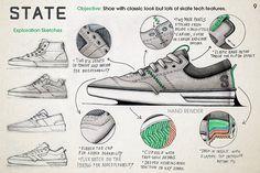 Miguel Silva Footwear Design Portfolio 2016 on Behance Sneakers Sketch, Shoe Sketches, Industrial Design Sketch, Sketch Design, Portfolio Design, Designer Shoes, Nike Shoes, Footwear, Paintings