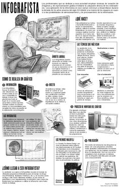 ¿Quá hace un infografista? #infografia #infographic #design