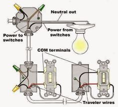 house wiring diagram   knowledge   pinterest   houseresidential wiring diagram
