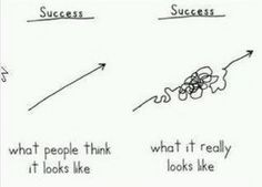 What people think success looks like vs. what is really looks like