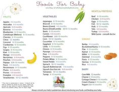 FREE Printable Baby Food Chart dee this is what you ask me about