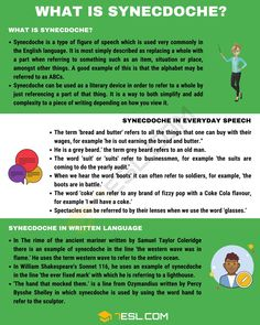 Synecdoche: Definition and Examples of Synecdoche in Speech and Literature - 7 E S L Teaching English Grammar, English Writing Skills, English Vocabulary Words, Learn English Words, English Lessons, Custom Essay Writing Service, Writing Services, Writing Words, Writing A Book
