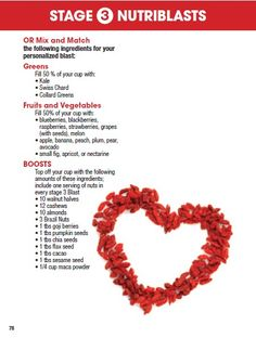 Stage 3 Nutriblasts - Mix and Match http://www.nutribullet.com/themes/36/docs/NutriBullet_Manual.pdf