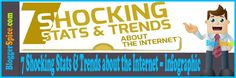 http://www.bloggerspice.com/2013/09/7-shocking-stats-trends-about-internet.html