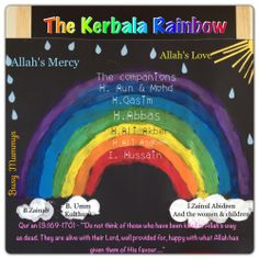 The Kerbala Rainbow. Click on the picture for more details and templates for this activity, to help kids (even little ones) understand the tragedy of Kerbala fully.