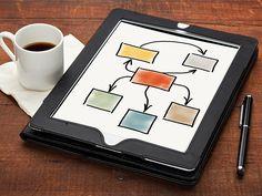 5 pasos esenciales para planear tu día | SoyEntrepreneur