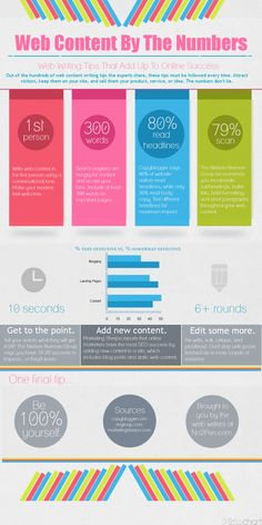 What Are Some Writing Tips For Web Content By The Numbers? #infographic