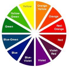 eye-shadow-quads-color-wheel