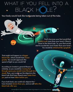are Black Holes? - General Knowledge For Kids What would happen If you fell into a Black Hole?What would happen If you fell into a Black Hole? Modern Physics, Physics And Mathematics, Quantum Physics, Astronomy Facts, Space And Astronomy, Astronomy Science, Science Facts, Fun Facts, Life Science