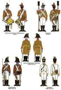 Австрия 1792 - 815гг. Артиллерия. | 28 фотографий