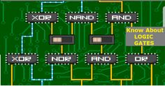 This post will help you understand what are Logic Gates, their types with brief introduction, working principle, applications, advantages and disadvantages. What Is Logic, Nand Gate, Possible Combinations, Circuit Design, Circuit Diagram, Buzzer, Light Sensor, Gates
