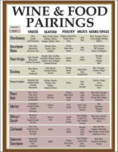 Here is a great wine and food pairing menu to print out and use as your sipping on our fine wines….