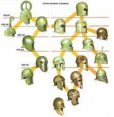 Greek Helmet evolution II by hoplitesmores-MEGISTIAS, via Flickr