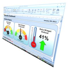 Free Microsoft Excel Dashboard Widgets to Download