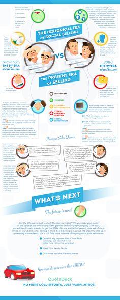 Social Selling: The Old Era vs. the New Era (Infographic) | Inc.com