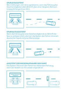 Fahrerassistenzsystem EyeSight von Subaru kann auf ganzer Linie überzeugen, vor allem in der Praxis siehe ADAC Test von Notbremsassistenten.#Subaru #EyeSight #Forester #Sicherheit #Fahrerassistenz