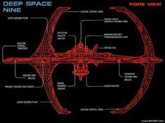 Schematic of Deep Space Nine (My FAVORITE series ... Deep Space Nine!)