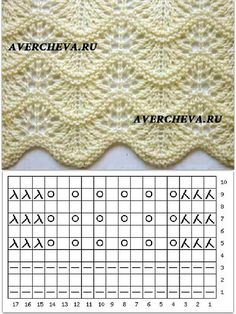 This Pin was discovered by HáčПосты from avercheva.Find and save knitting and crochet schemas, simple recipes, and other ideas collected with love.Cashmerino lace blanket luxuriously soft feather and fan heirloom quality hand knit blanket elegan Lace Knitting Stitches, Lace Knitting Patterns, Knitting Charts, Lace Patterns, Easy Knitting, Stitch Patterns, Hand Knit Blanket, Knit Crochet, Edge Stitch