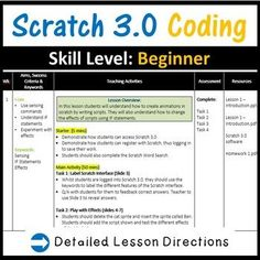 Scratch programming lesson plans Science Resources, Teaching Activities, Teaching Science, Teaching Resources, Teaching Ideas, Computer Programming, Computer Science, Python Programming, Computer Lab