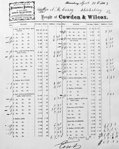 CROCKER FARM (Auction House)On the topic of Cowden & Wilcox, here's a copy of a price list of theirs from 1867. If you look closely, you can see that this customer received 25% off their order! I've said it before, but if these people could see what their work sells for today, their heads would explode.
